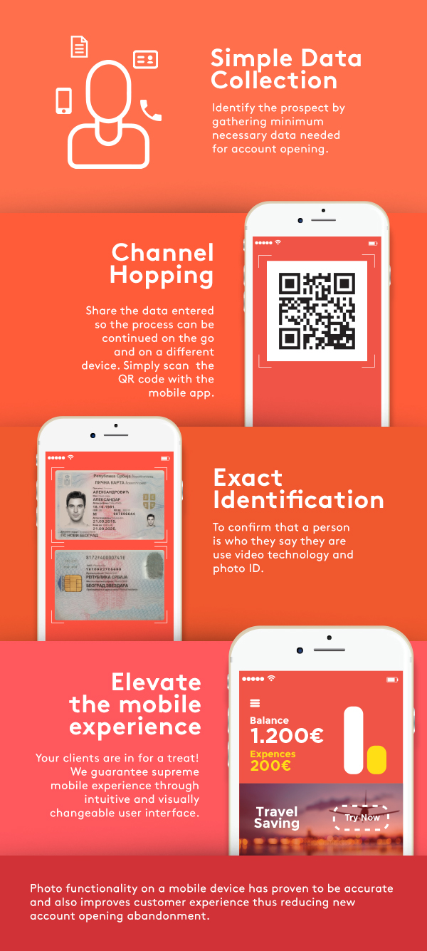infographic-Automated-onboarding-process