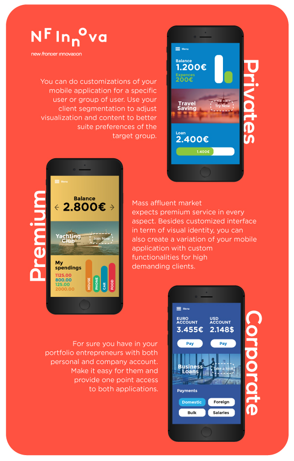 infographic_mobile_banking_segmentation