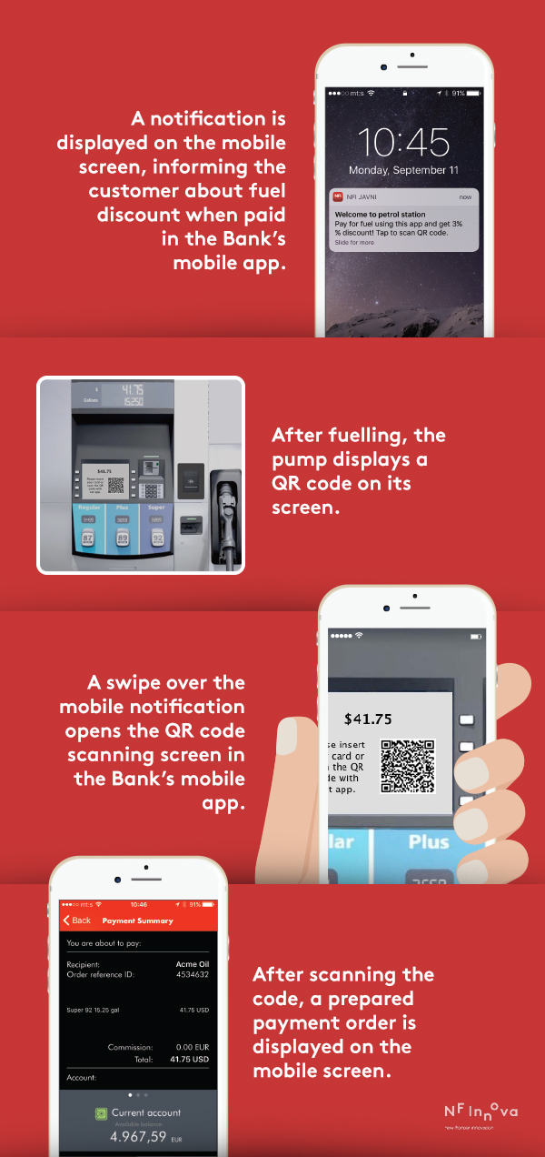 infographic_geolocation_petrolstation